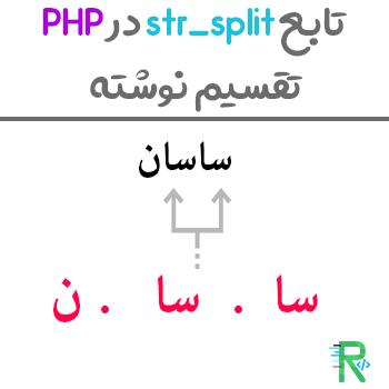 تابع str_split تقسیم کردن نوشته در PHP