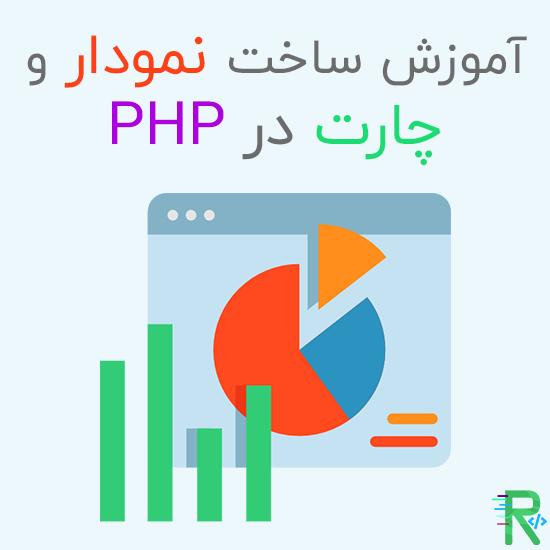 آموزش ساخت نمودار و چارت در PHP
