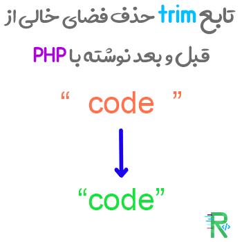 تابع trim حذف فضای خالی قبل و بعد  نوشته با PHP